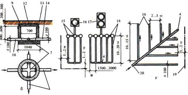 Различные схемы устройства полей подземной фильтрации