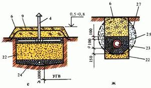 поверхностное размещение фильтра при высоком уровне грунтовых вод и устройство дрены с полимерной или асбестоцементной трубой