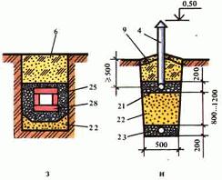 устройство дрены с кирпичной трубой